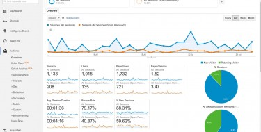 Find out the 'true' performance of your website