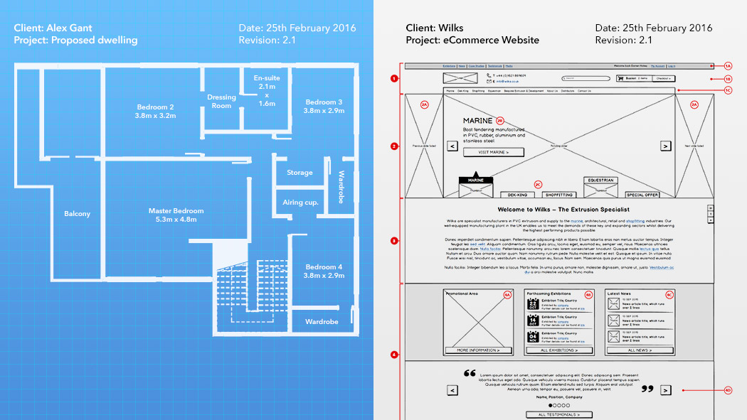 Similarities between building a website and building a house